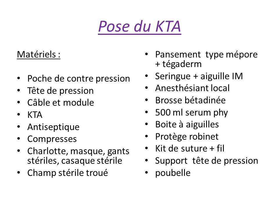 Pose du KTA Matériels : Poche de contre pression Tête de pression