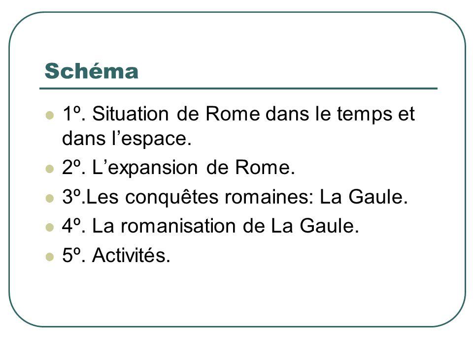 Schéma 1º. Situation de Rome dans le temps et dans l'espace.