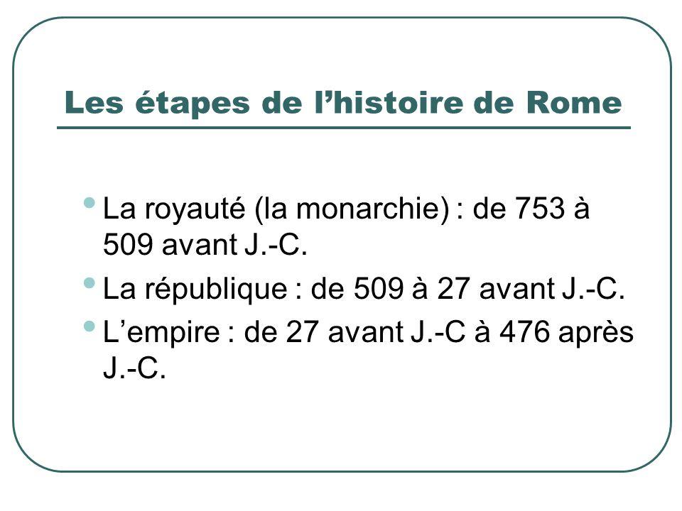 Les étapes de l'histoire de Rome