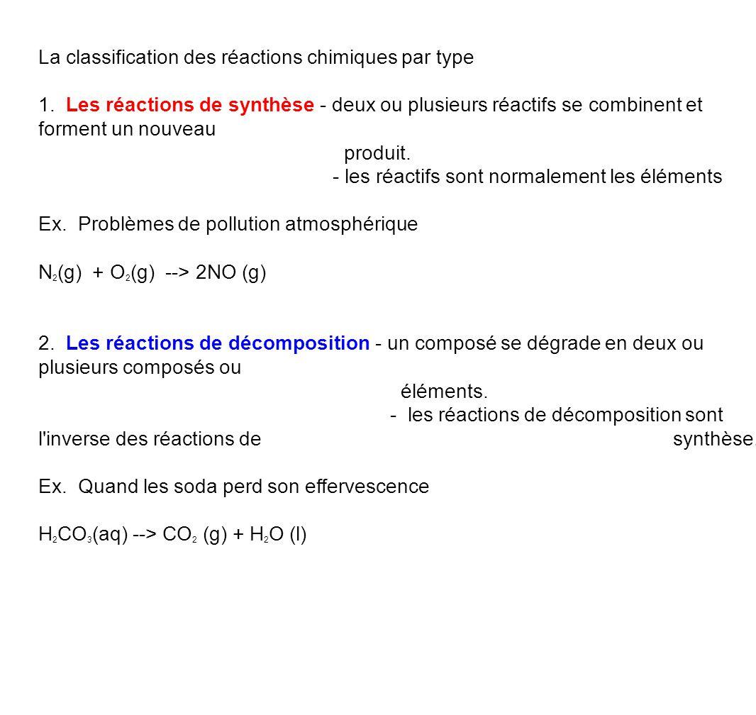 La classification des réactions chimiques par type