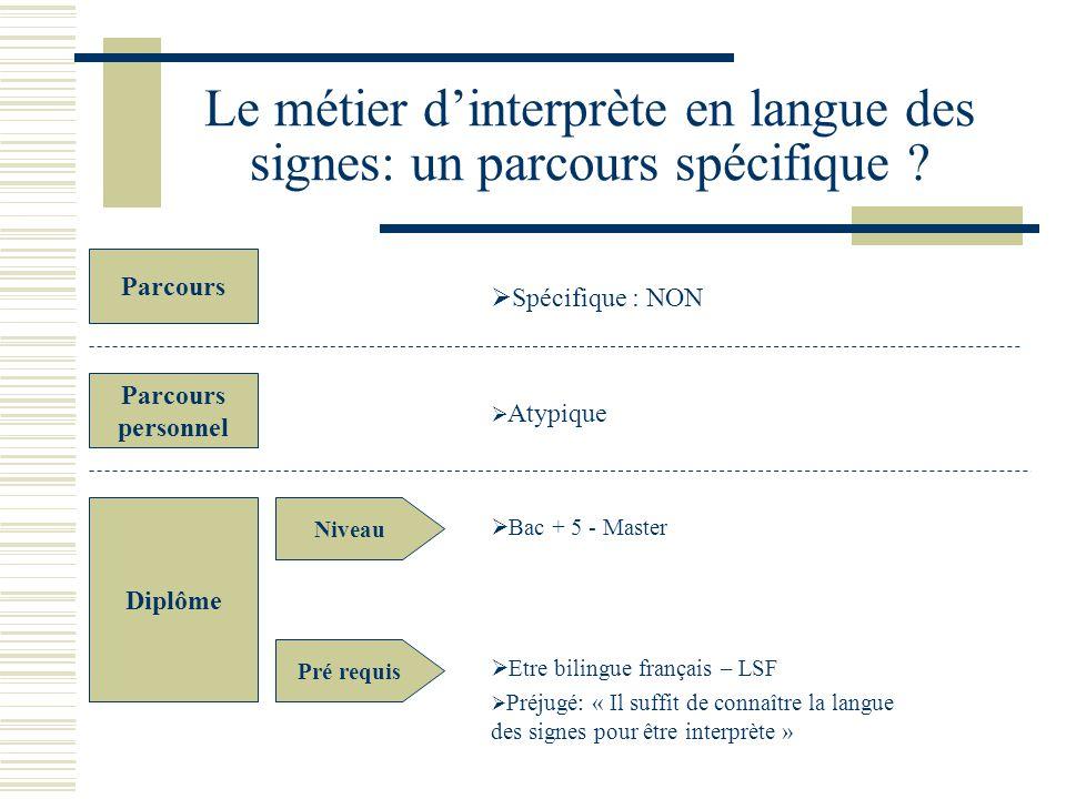 Le métier d'interprète en langue des signes: un parcours spécifique