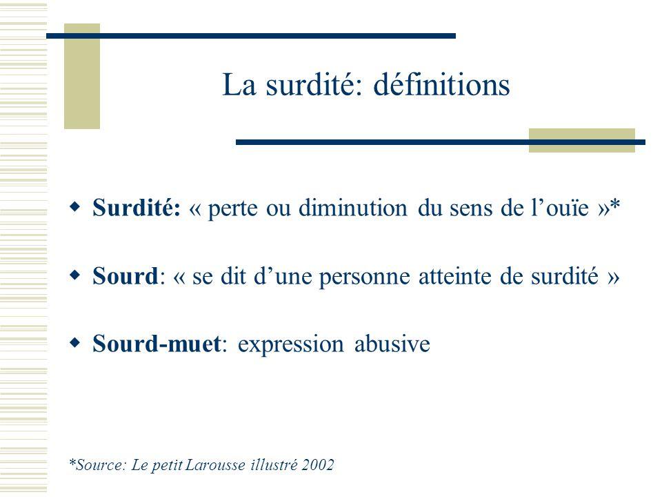 La surdité: définitions