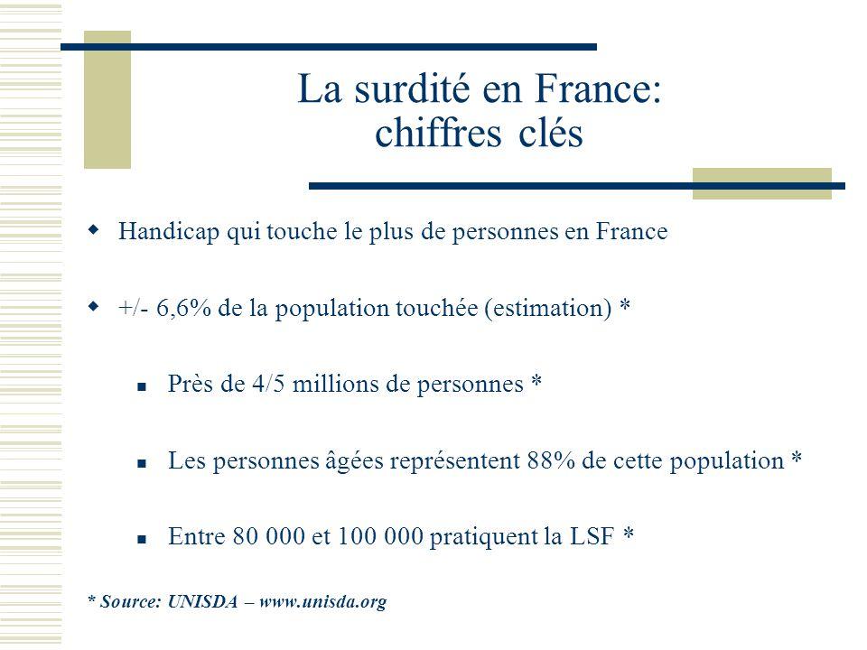 La surdité en France: chiffres clés
