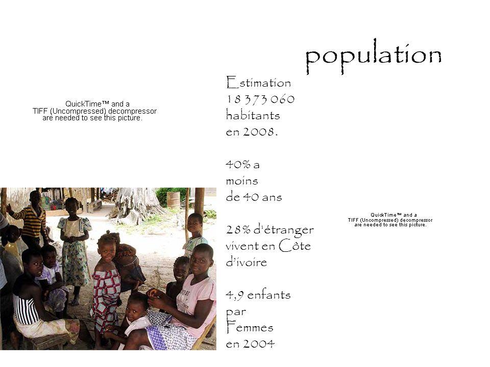 population Estimation 18 373 060 habitants en 2008. 40% a moins