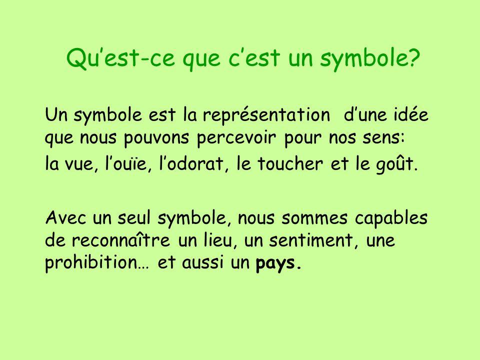 Qu'est-ce que c'est un symbole