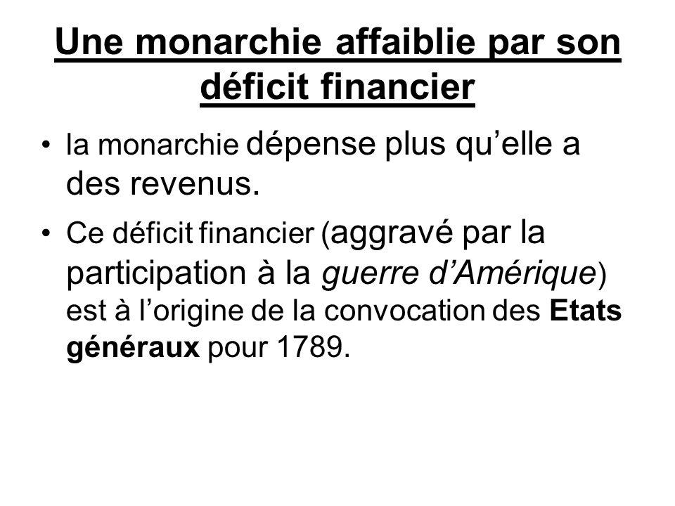 Une monarchie affaiblie par son déficit financier