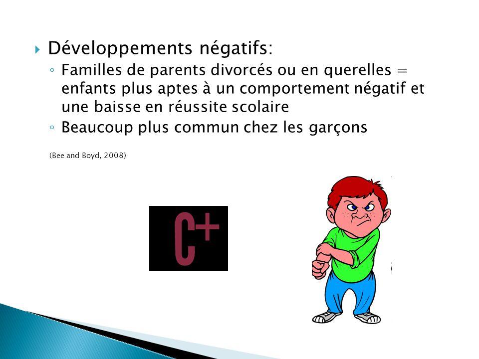 Développements négatifs: