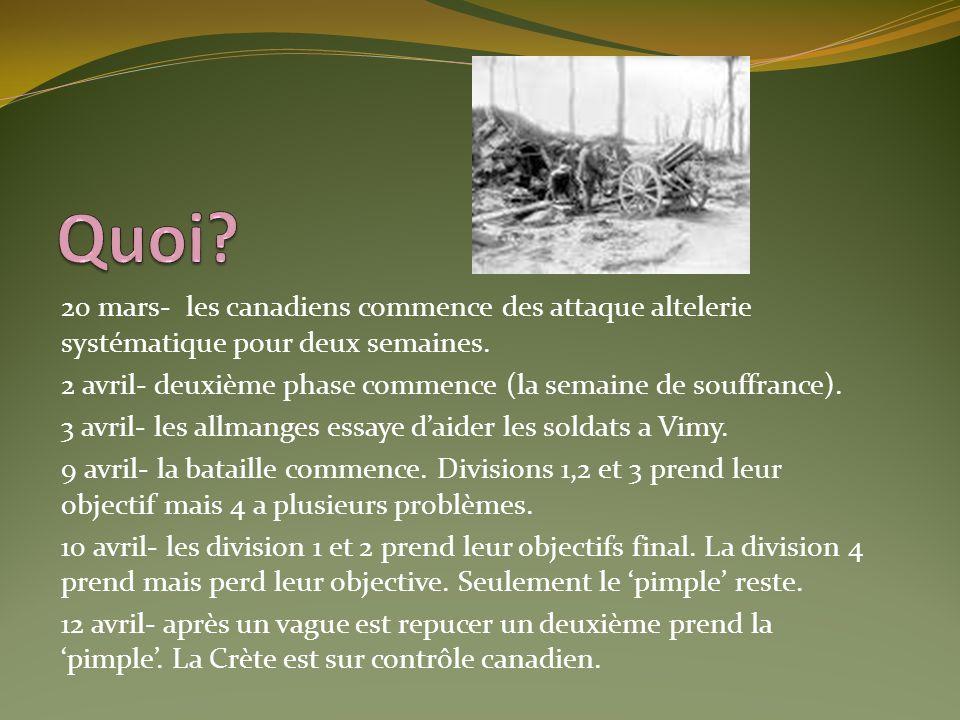 Quoi 20 mars- les canadiens commence des attaque altelerie systématique pour deux semaines.