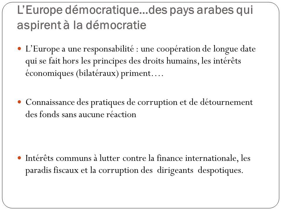 L'Europe démocratique…des pays arabes qui aspirent à la démocratie