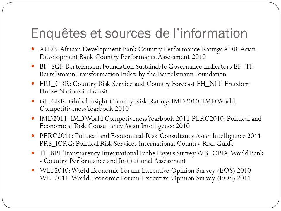 Enquêtes et sources de l'information