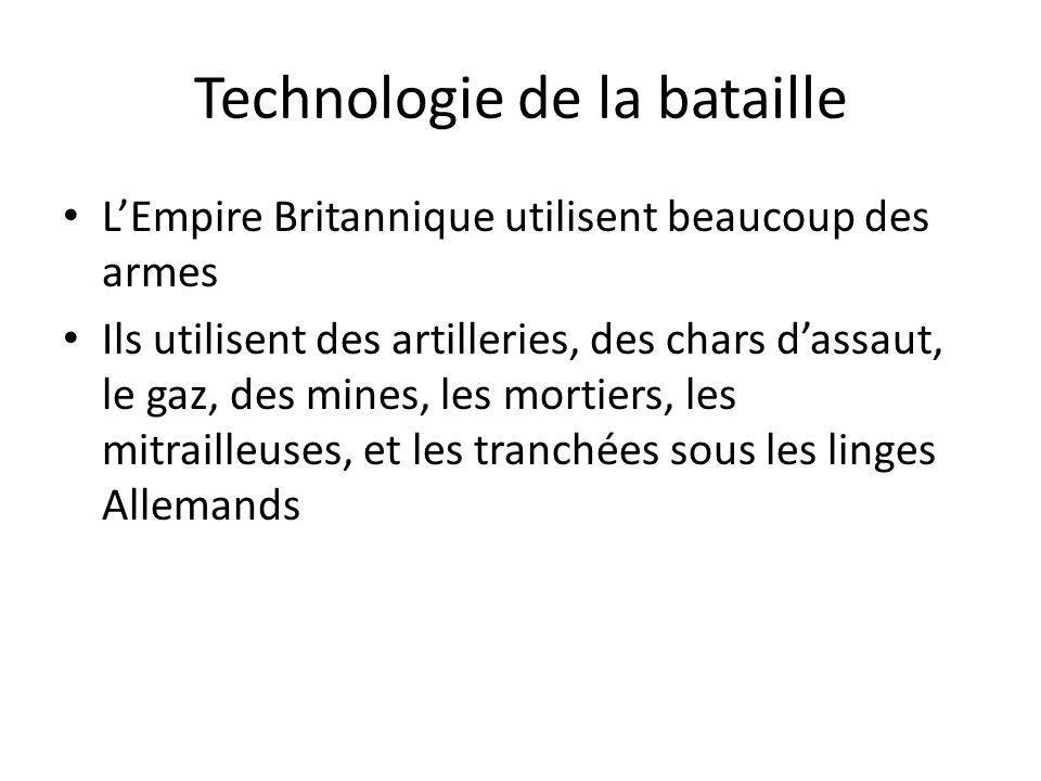 Technologie de la bataille