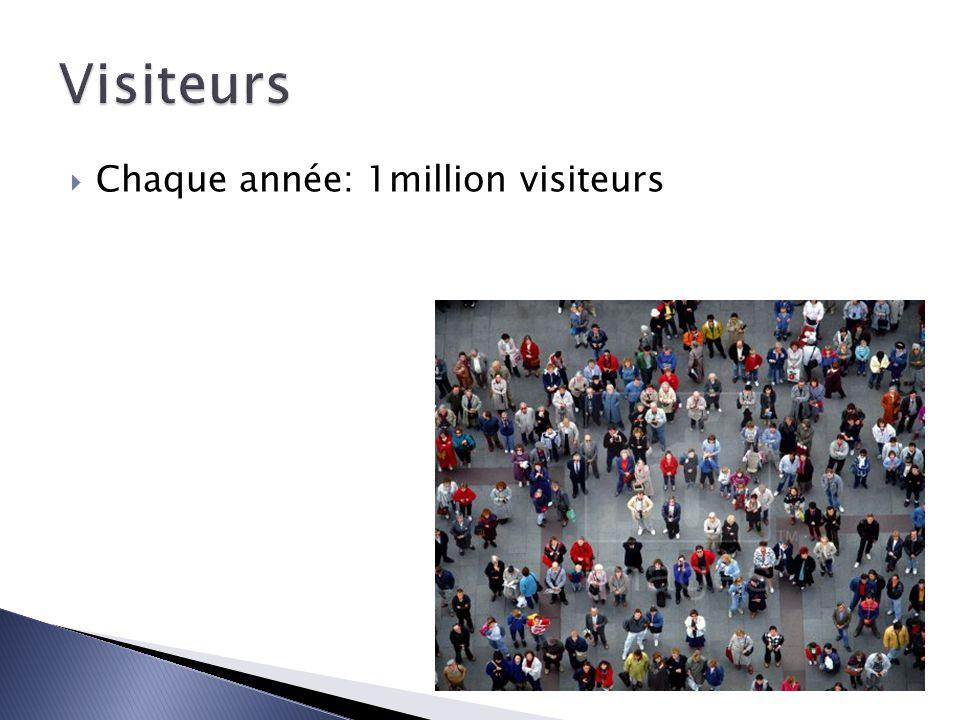 Visiteurs Chaque année: 1million visiteurs