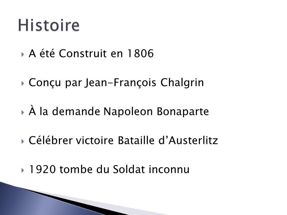 Histoire A été Construit en 1806 Conçu par Jean-François Chalgrin