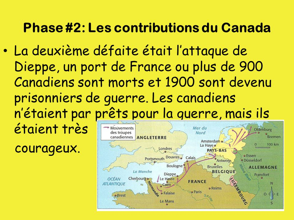 Phase #2: Les contributions du Canada