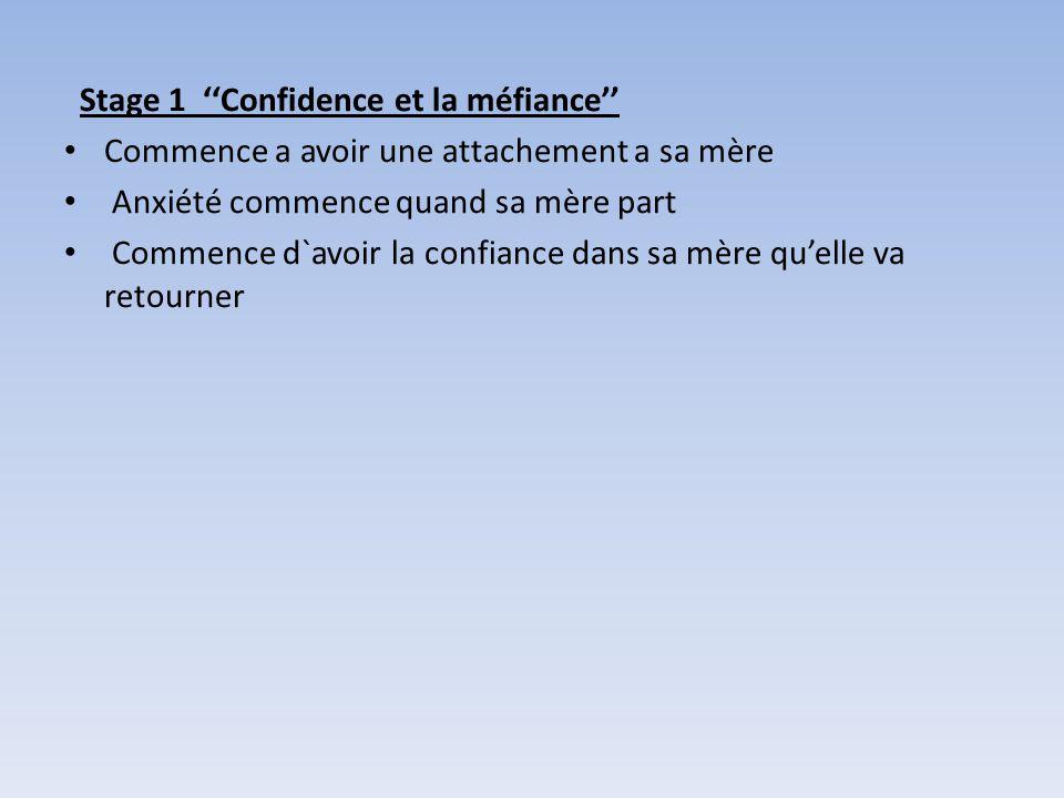 Stage 1 ''Confidence et la méfiance''