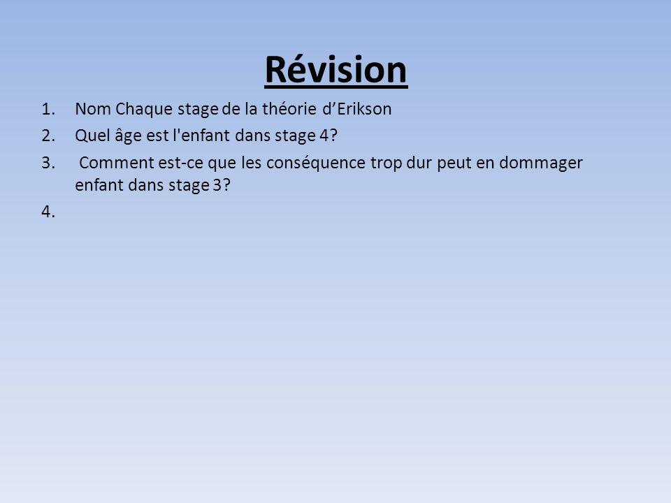 Révision Nom Chaque stage de la théorie d'Erikson