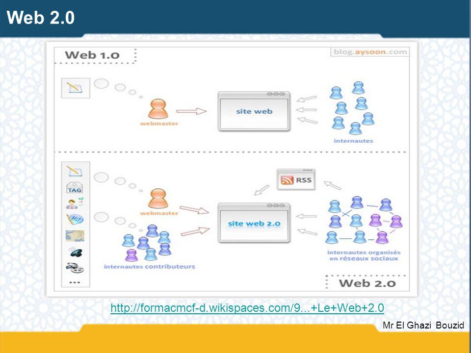 Web 2.0 http://formacmcf-d.wikispaces.com/9...+Le+Web+2.0