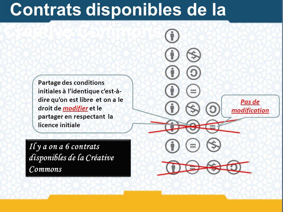 Contrats disponibles de la Créative Commons