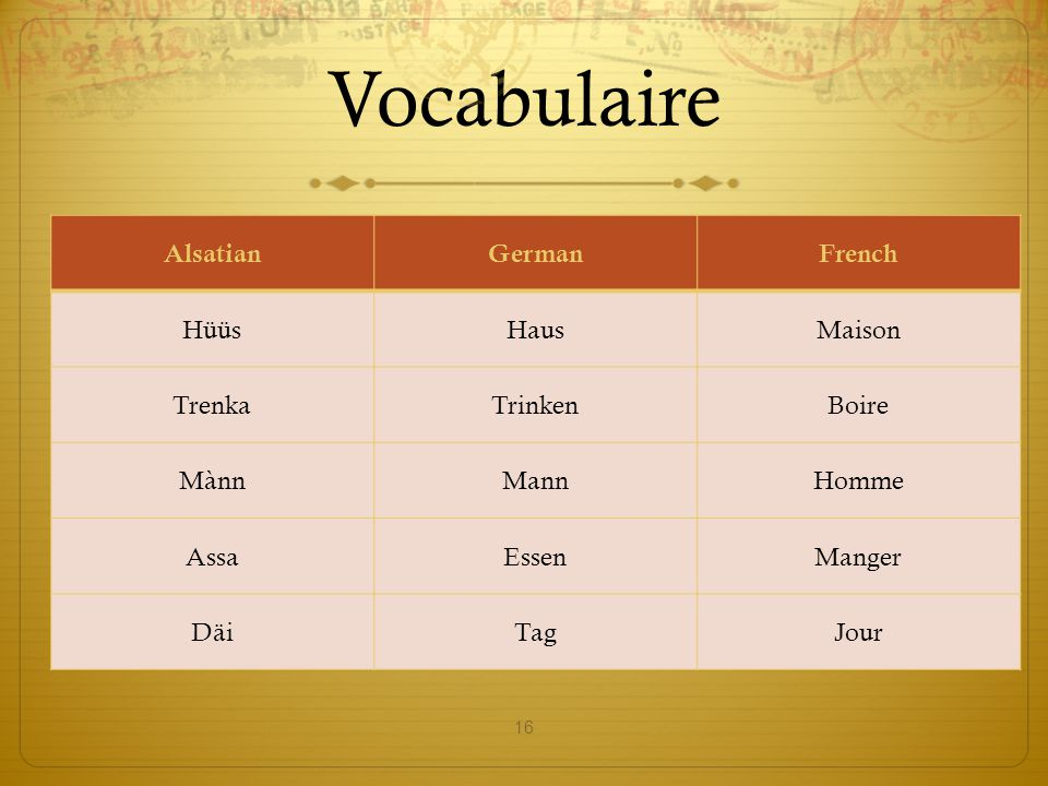 Vocabulaire Alsatian German French Hüüs Haus Maison Trenka Trinken