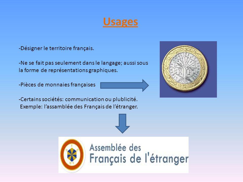 Usages Désigner le territoire français.