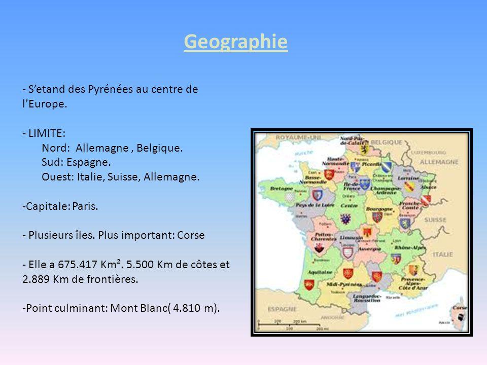 Geographie S'etand des Pyrénées au centre de l'Europe. LIMITE: