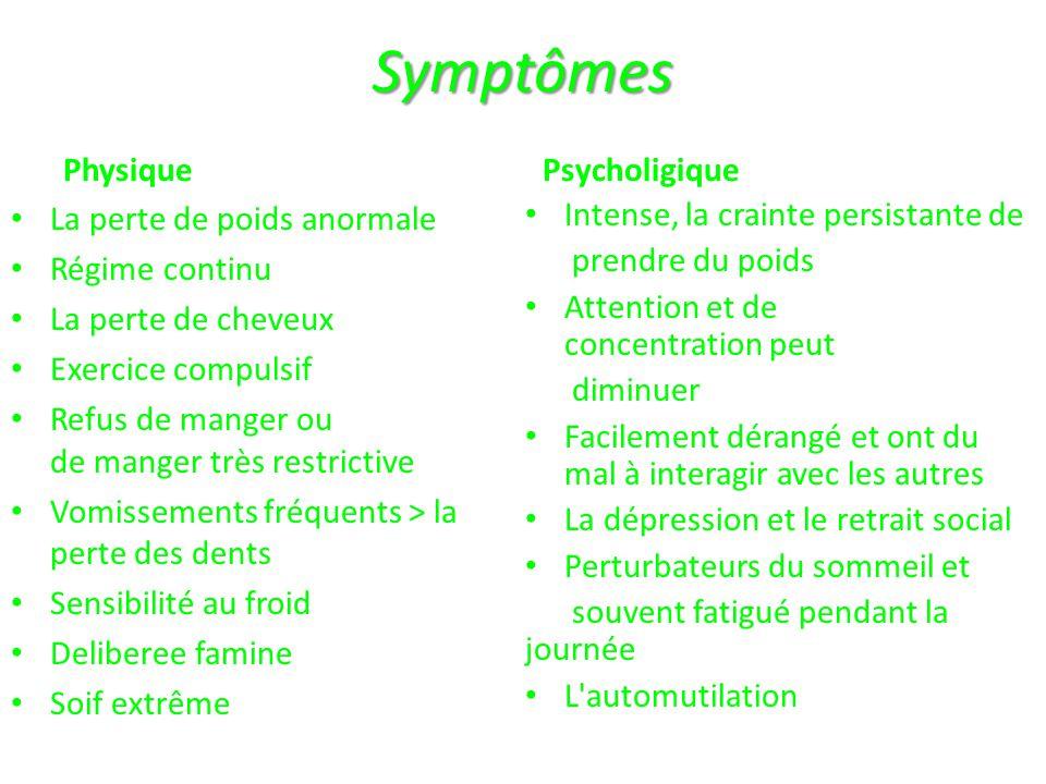 Symptômes Physique Psycholigique La perte de poids anormale