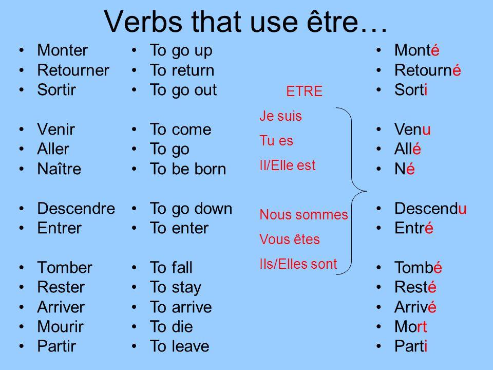 Verbs that use être… Monter Retourner Sortir Venir Aller Naître