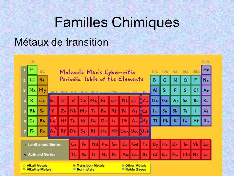 Familles Chimiques Métaux de transition