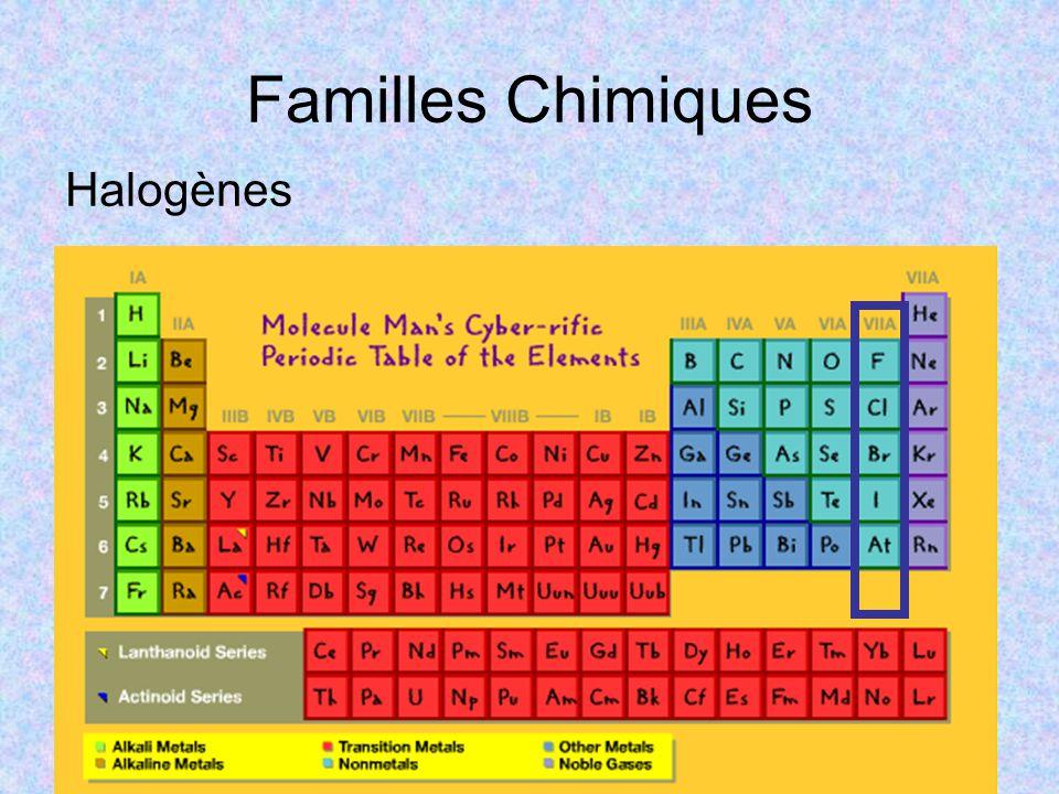 Familles Chimiques Halogènes