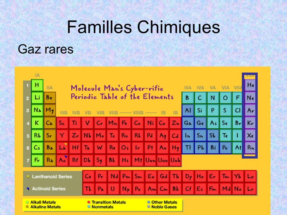 Familles Chimiques Gaz rares