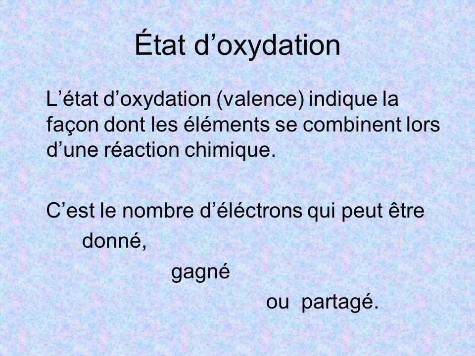 État d'oxydation L'état d'oxydation (valence) indique la façon dont les éléments se combinent lors d'une réaction chimique.