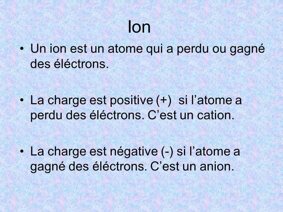 Ion Un ion est un atome qui a perdu ou gagné des éléctrons.