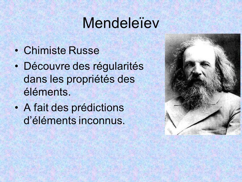 Mendeleïev Chimiste Russe