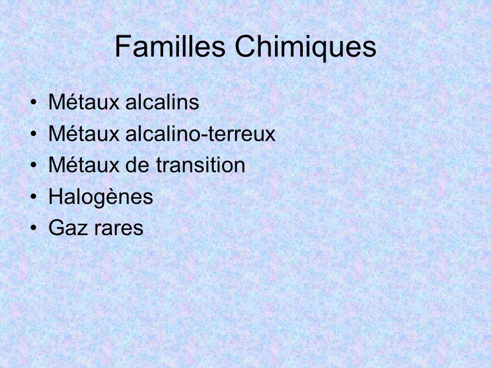 Familles Chimiques Métaux alcalins Métaux alcalino-terreux
