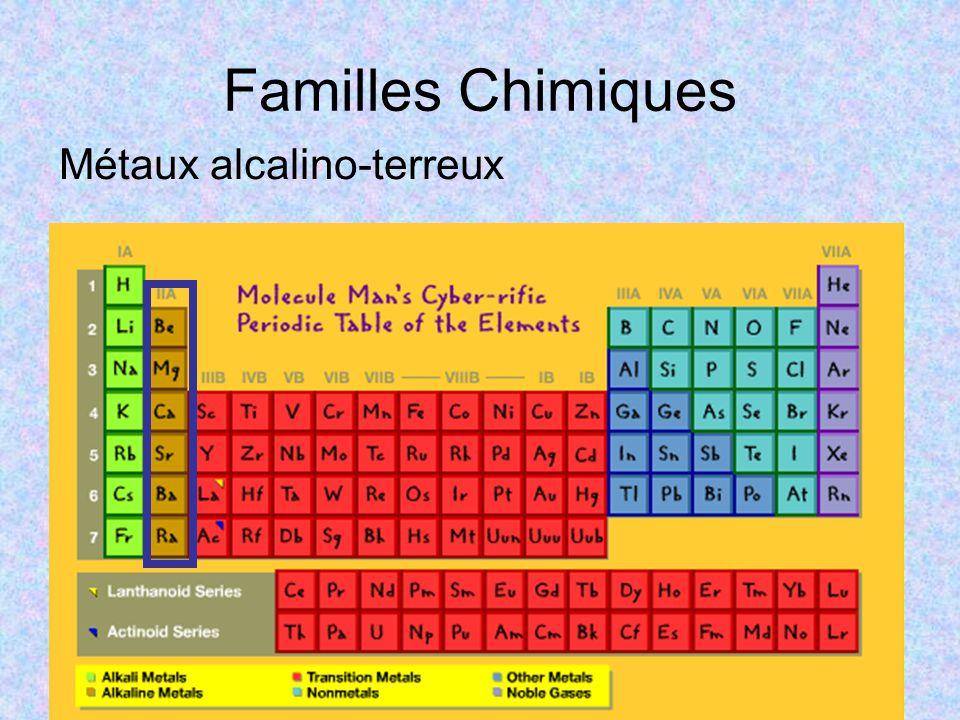 Familles Chimiques Métaux alcalino-terreux