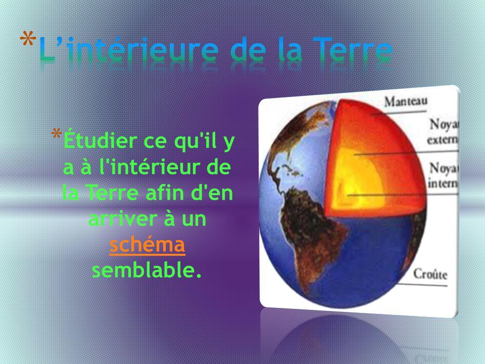 L'intérieure de la Terre