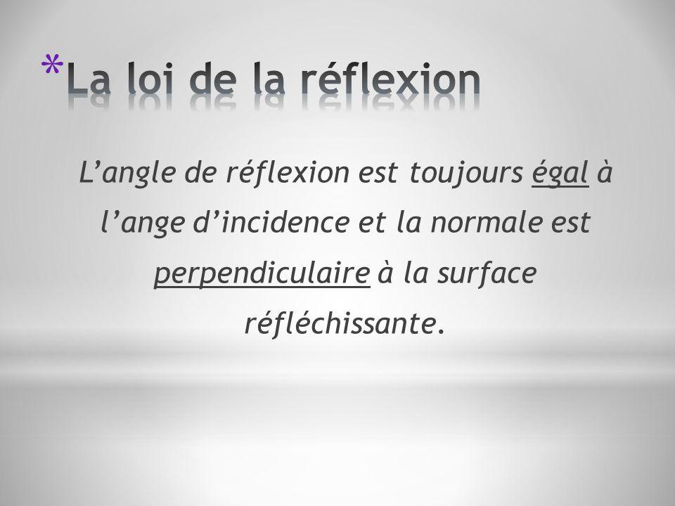 La loi de la réflexion L'angle de réflexion est toujours égal à l'ange d'incidence et la normale est perpendiculaire à la surface réfléchissante.
