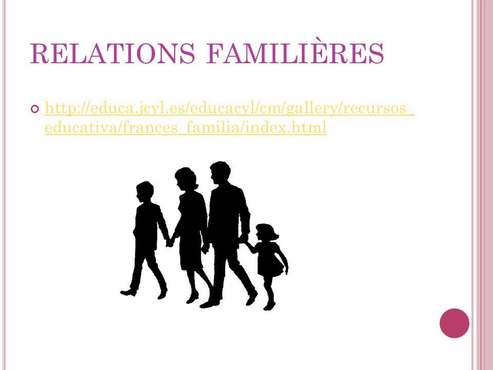 RELATIONS FAMILIÈRES http://educa.jcyl.es/educacyl/cm/gallery/recursos_ educativa/frances_familia/index.html.