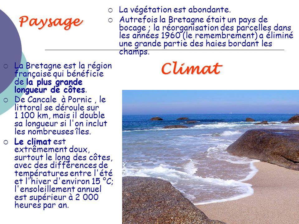 Climat Paysage La végétation est abondante.