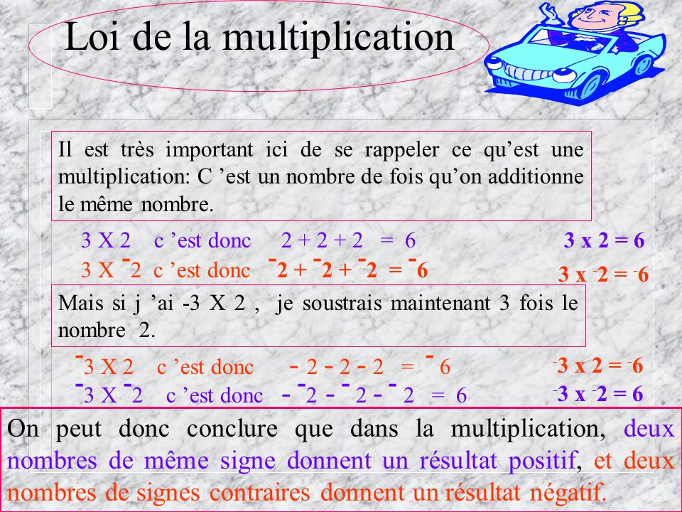 Loi de la multiplication
