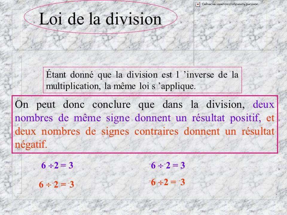 Loi de la division Étant donné que la division est l 'inverse de la multiplication, la même loi s 'applique.