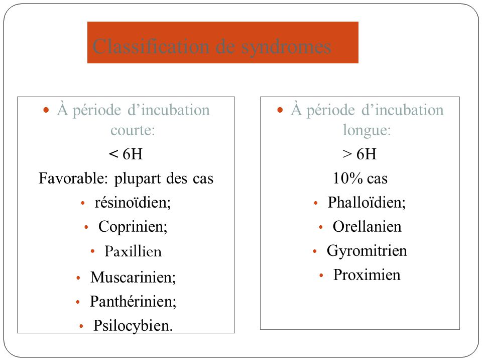 Classification de syndromes