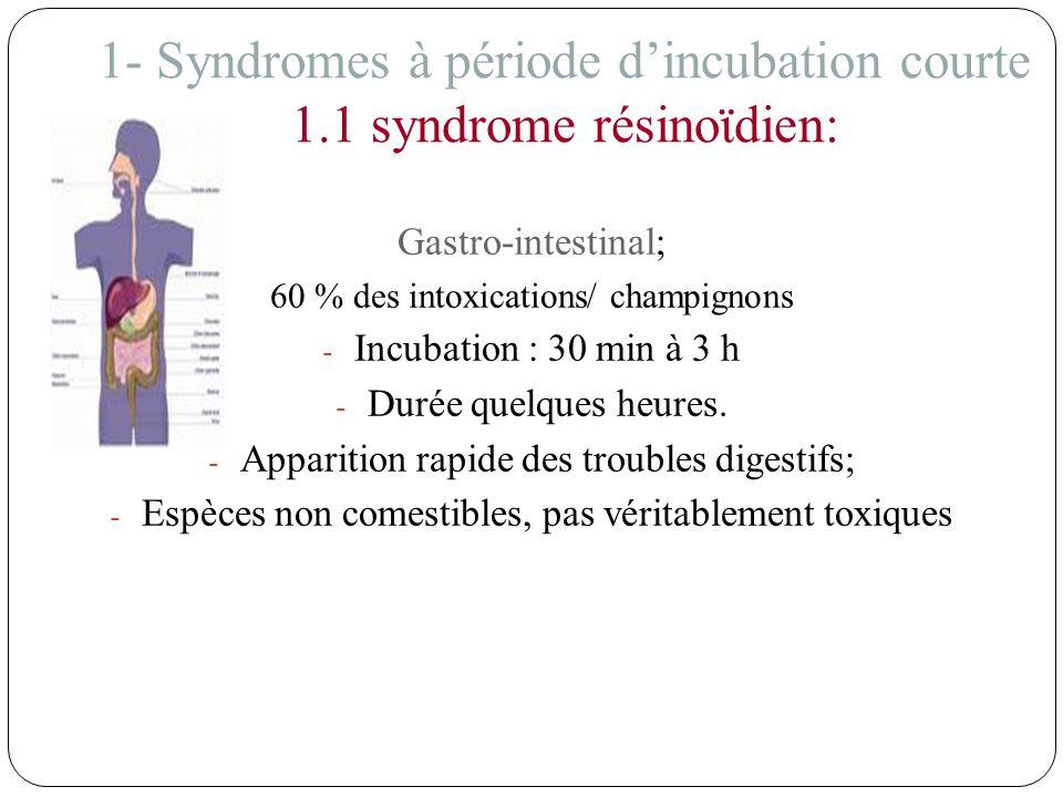 1- Syndromes à période d'incubation courte 1.1 syndrome résinoϊdien: