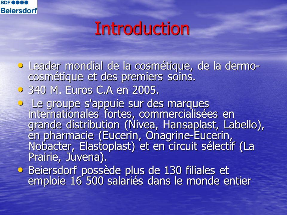 Introduction Leader mondial de la cosmétique, de la dermo-cosmétique et des premiers soins. 340 M. Euros C.A en 2005.