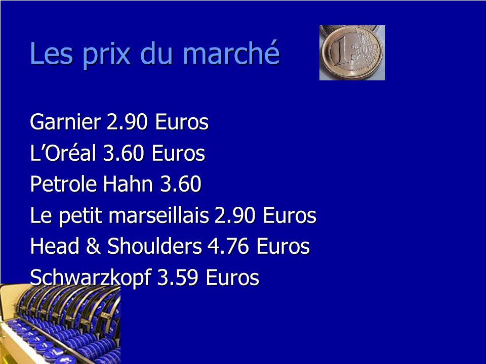 Les prix du marché Garnier 2.90 Euros L'Oréal 3.60 Euros