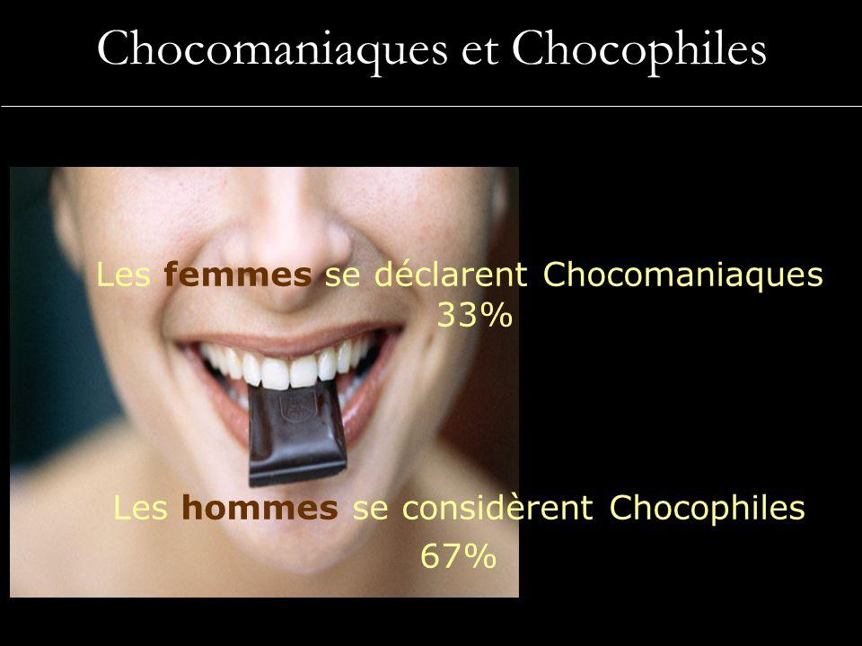 Chocomaniaques et Chocophiles