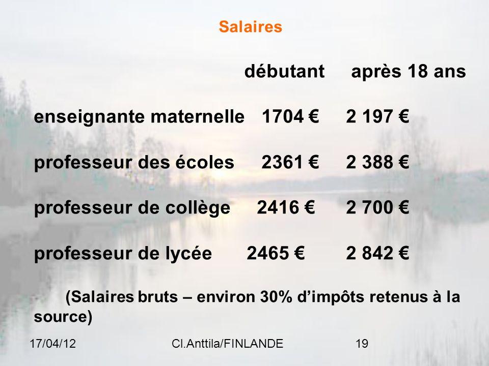 enseignante maternelle 1704 € 2 197 €