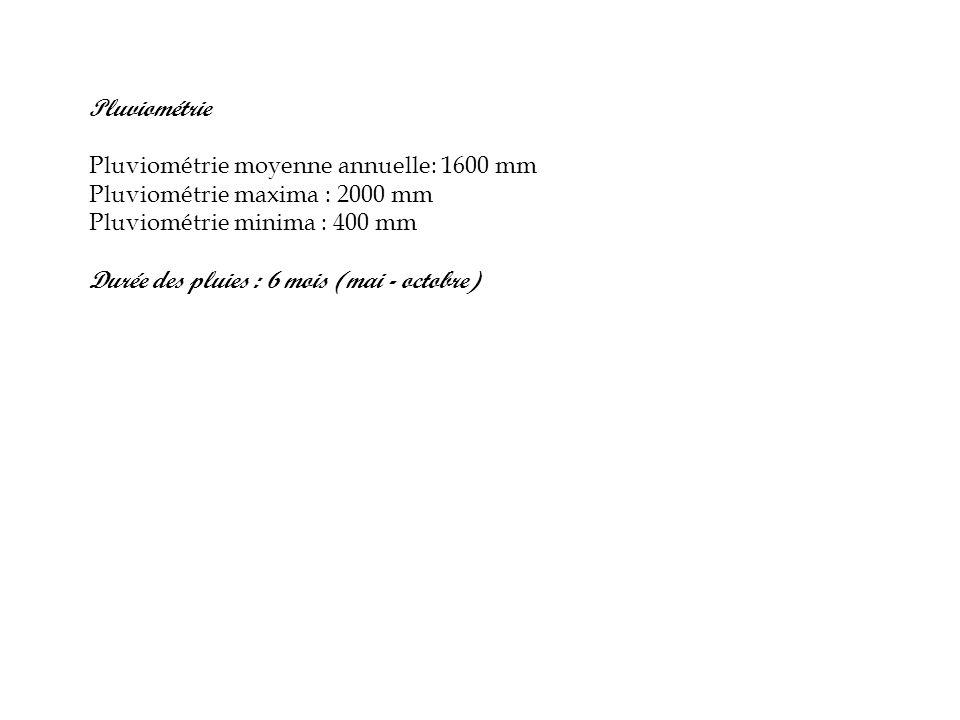 Pluviométrie Pluviométrie moyenne annuelle: 1600 mm. Pluviométrie maxima : 2000 mm. Pluviométrie minima : 400 mm.