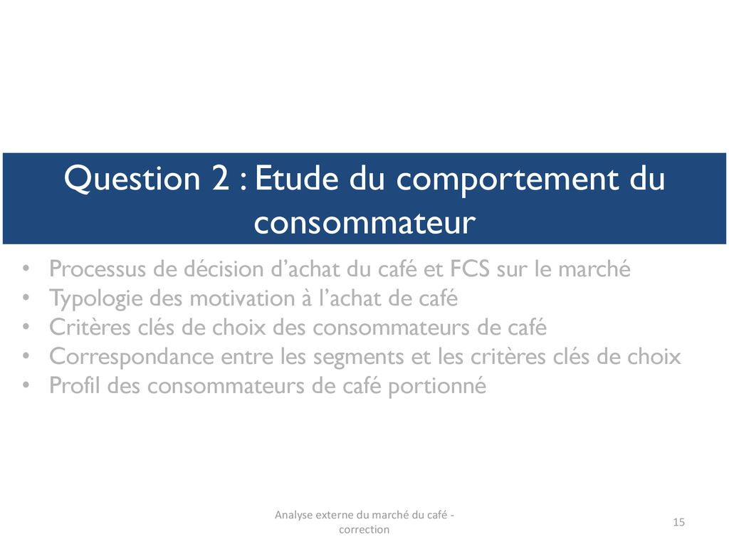 Question 2 : Etude du comportement du consommateur