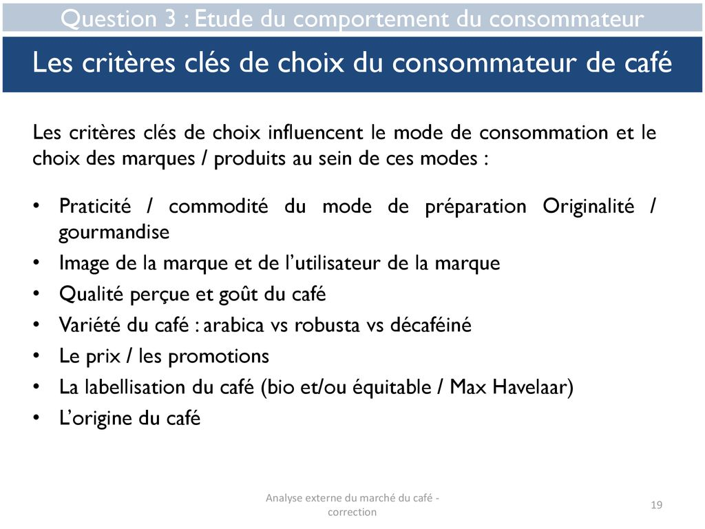 Question 3 : Etude du comportement du consommateur